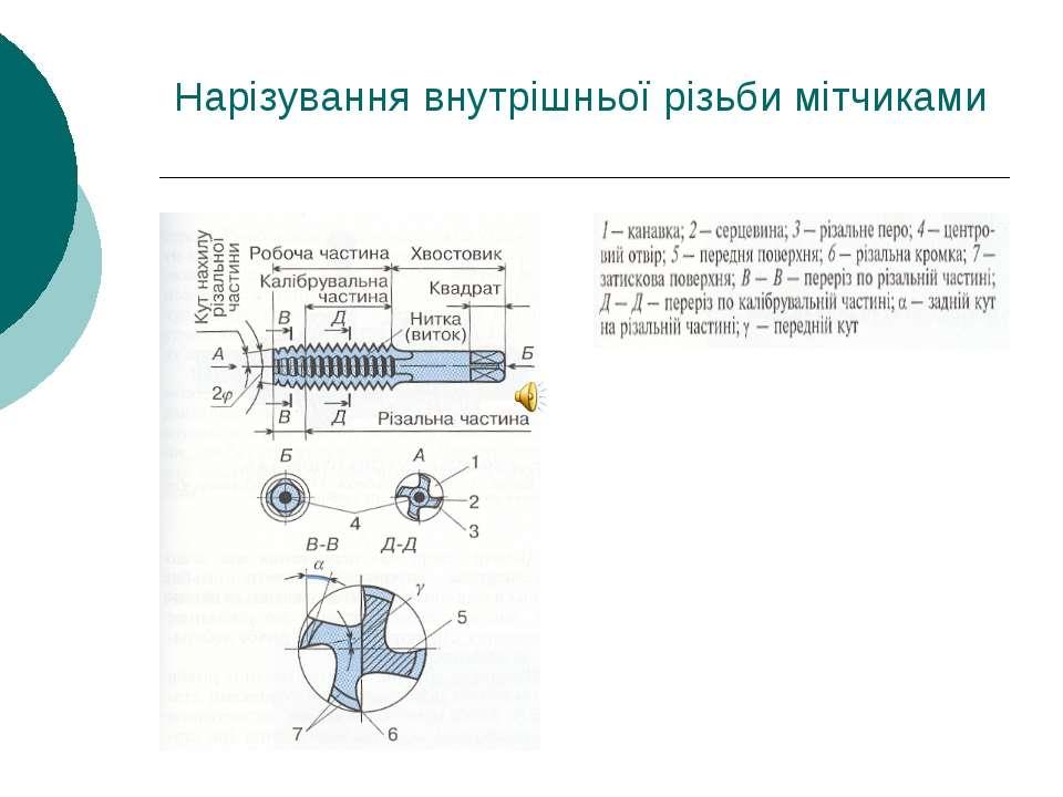Нарізування внутрішньої різьби мітчиками