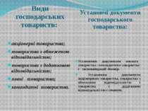 Види господарських товариств: Установчі документи господарського товариства: ...
