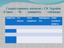 Скориставшись витягом з ГК України (Глава 9) заповніть таблицю: Товариство Хт...