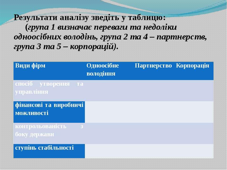 Результати аналізу зведіть у таблицю: (група 1 визначає переваги та недоліки ...