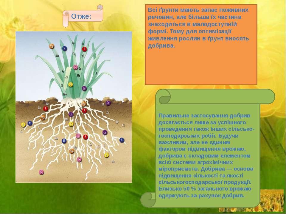 Всі ґрунти мають запас поживних речовин, але більша їх частина знаходиться в ...