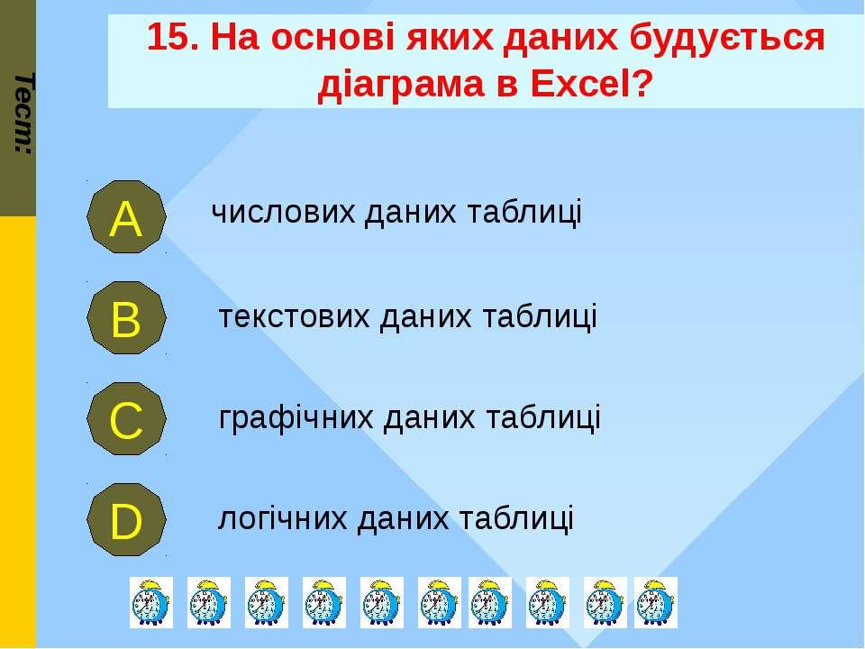 15. На основі яких даних будується діаграма в Excel? Тест: текстових даних та...