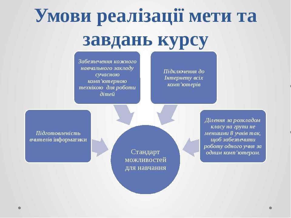 Умови реалізації мети та завдань курсу