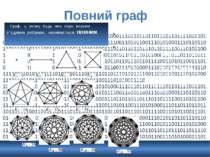 Повний граф Граф, у якому будь-яка пара вершин з'єднана ребрами, називається ...