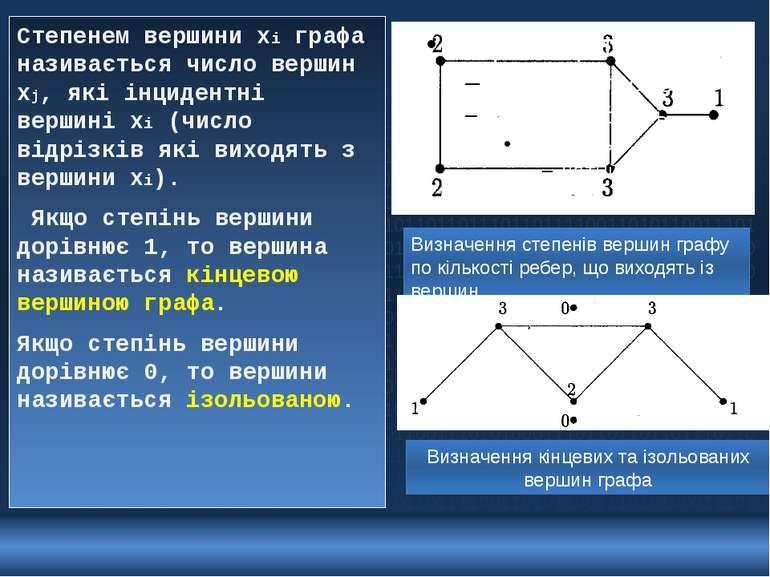 Степенем вершини xi графа називається число вершин xj, які інцидентні вершині...