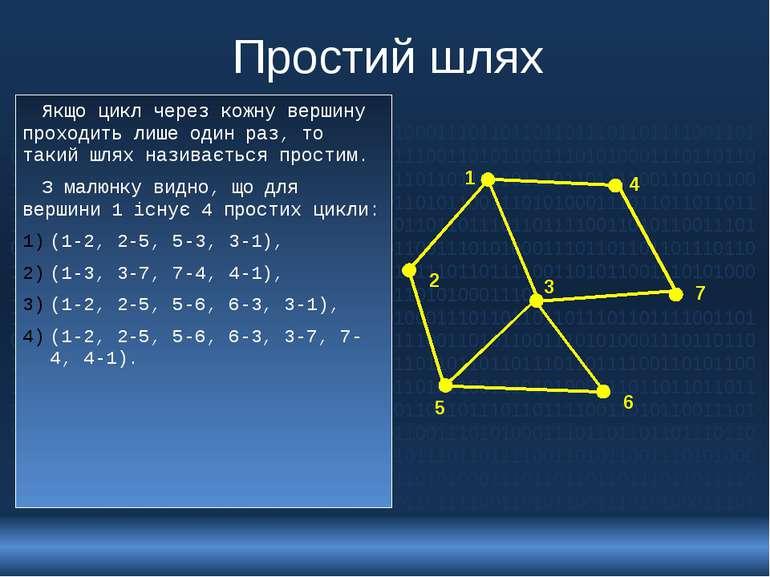 Простий шлях Якщо цикл через кожну вершину проходить лише один раз, то такий ...