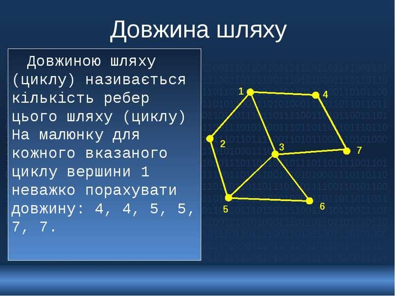 Довжина шляху Довжиною шляху (циклу) називається кількість ребер цього шляху ...