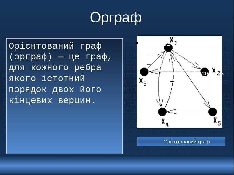 Орграф Орієнтований граф (орграф) — це граф, для кожного ребра якого істотний...