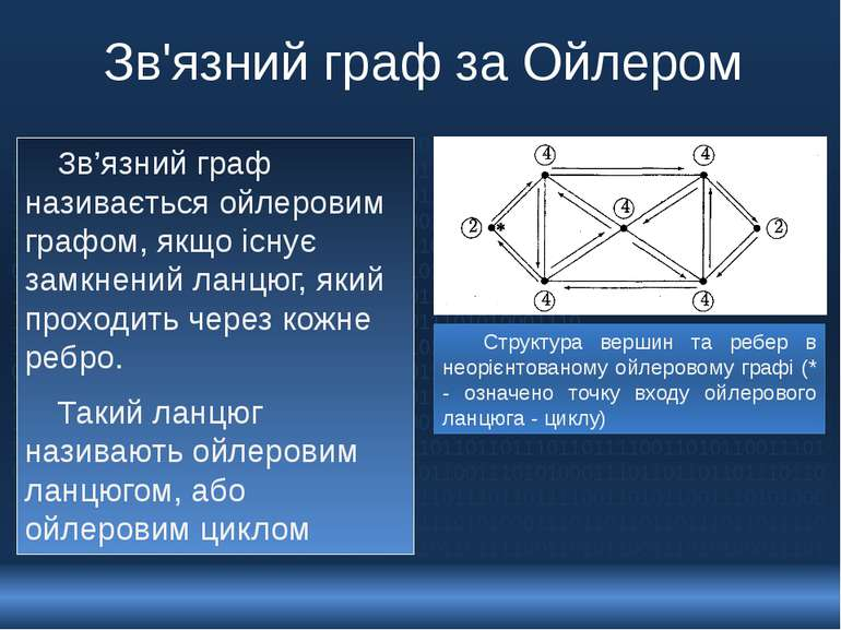 Зв'язний граф за Ойлером Зв'язний граф називається ойлеровим графом, якщо існ...