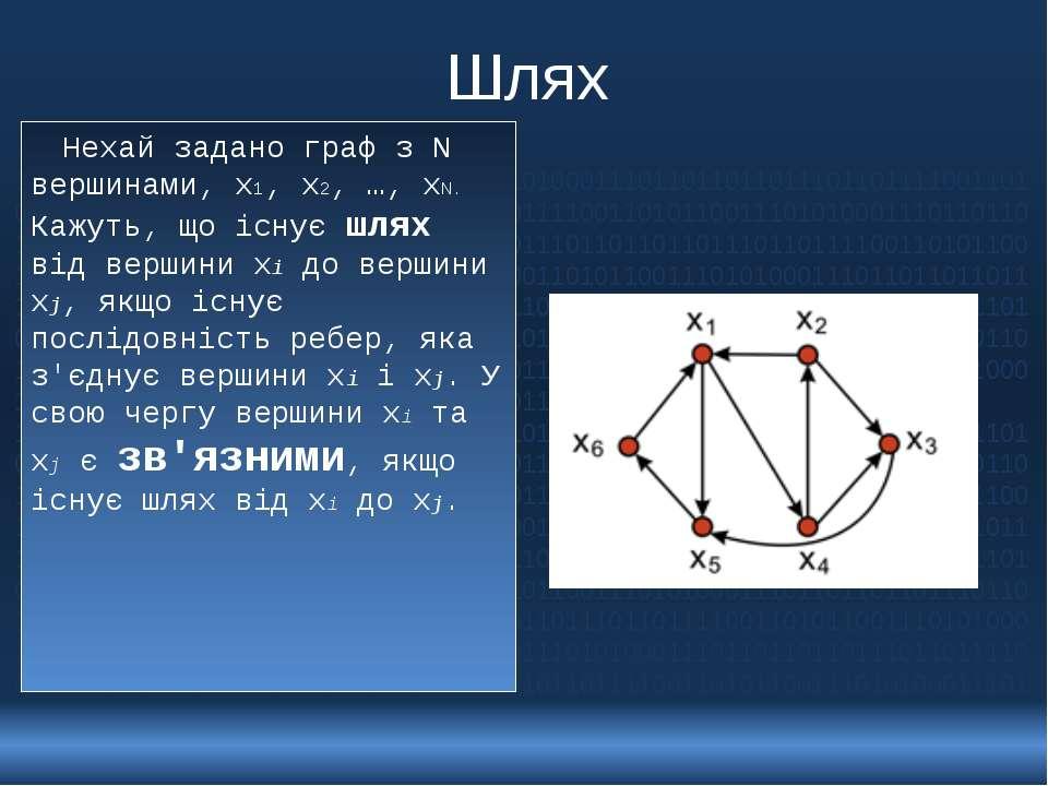 Шлях Нехай задано граф з N вершинами, х1, х2, …, хN. Кажуть, що існує шлях ві...