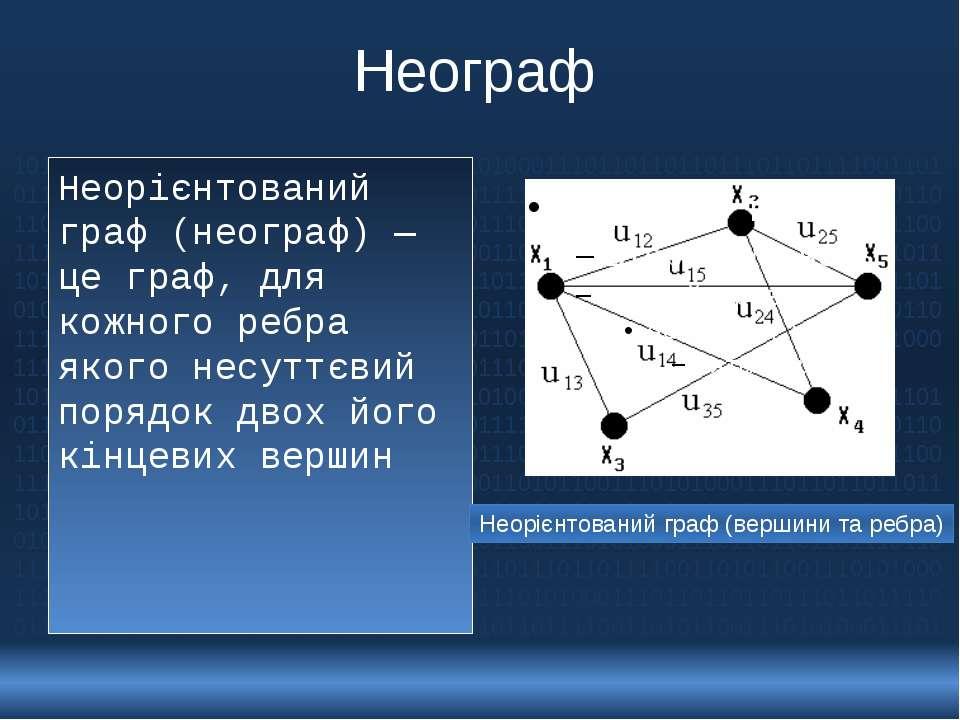 Неограф Неорієнтований граф (неограф) — це граф, для кожного ребра якого несу...