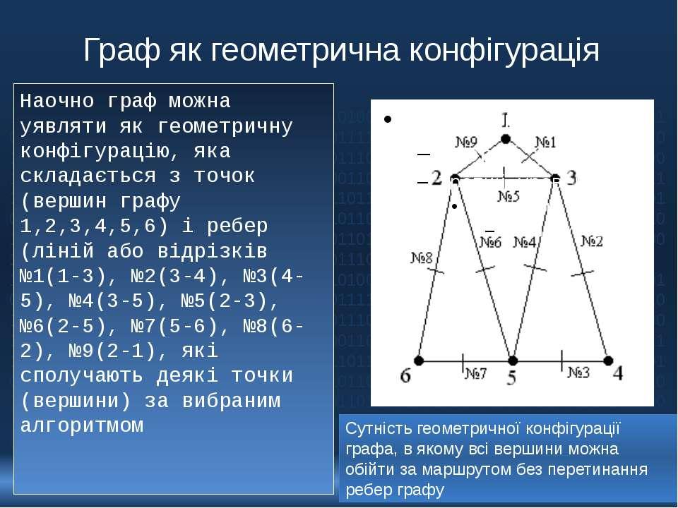 Граф як геометрична конфігурація Наочно граф можна уявляти як геометричну кон...