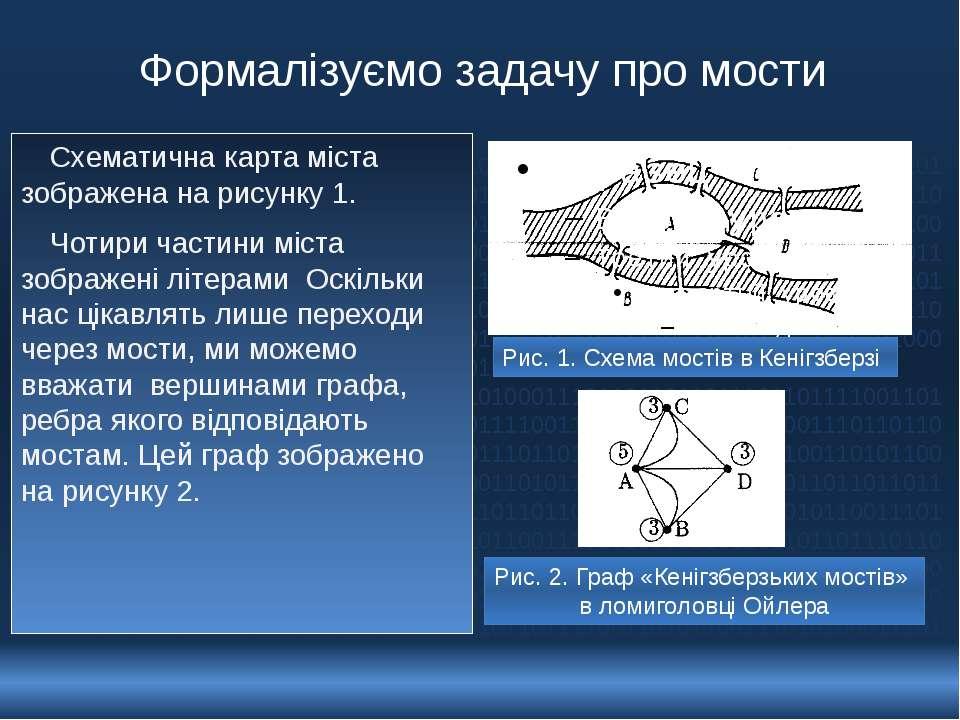Формалізуємо задачу про мости Схематична карта міста зображена на рисунку 1. ...