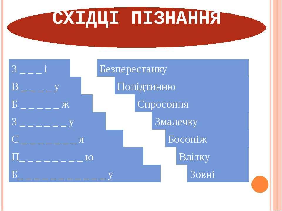 СХІДЦІ ПІЗНАННЯ З _ _ _ і В _ _ _ _ у Б _ _ _ _ _ ж З _ _ _ _ _ _ у С _ _ _ _...
