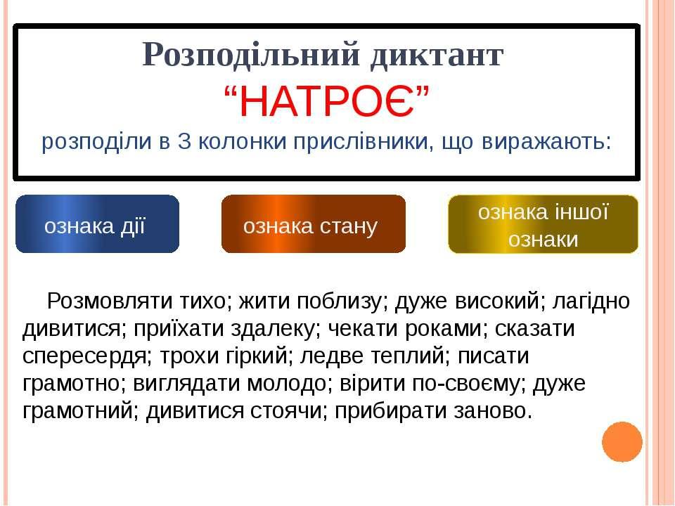 """Розподільний диктант """"НАТРОЄ"""" розподіли в 3 колонки прислівники, що виражають..."""