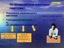 Як проявляються психотичні симптоми? Порушення раціонального мислення Галюцин...