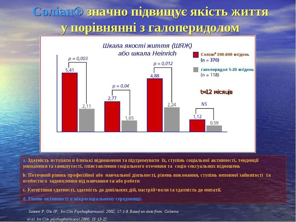 Середнє покращення показника Шкала якості життя (ШЯЖ) або шкала Heinrich Солі...