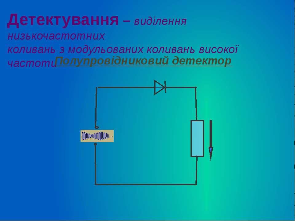 Детектування – виділення низькочастотних коливань з модульованих коливань вис...
