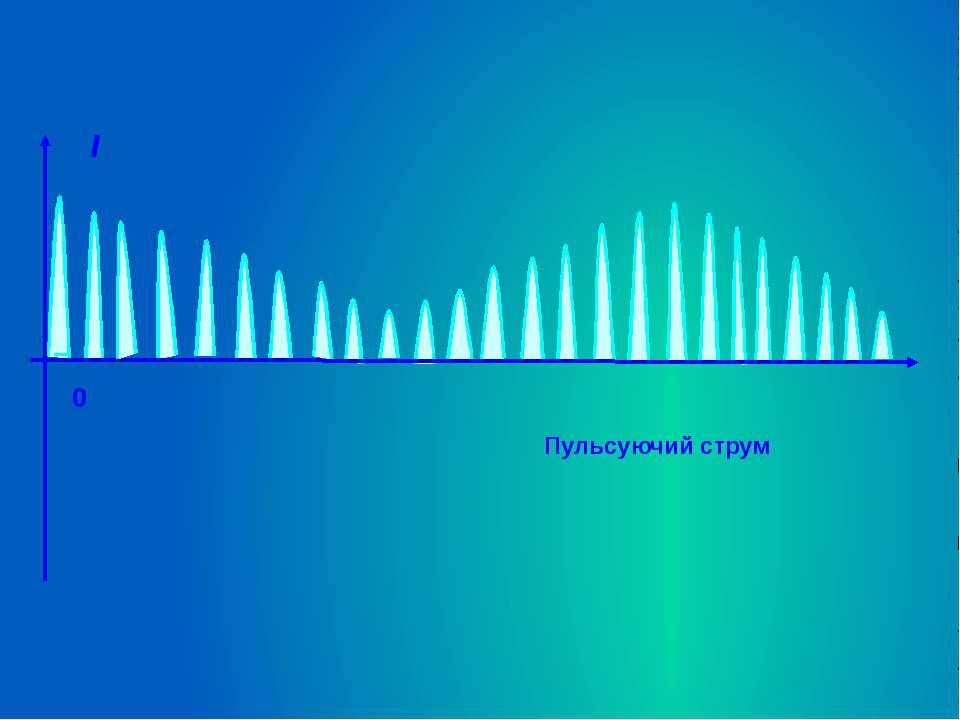 I 0 Пульсуючий струм