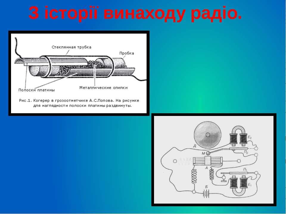 З історії винаходу радіо.