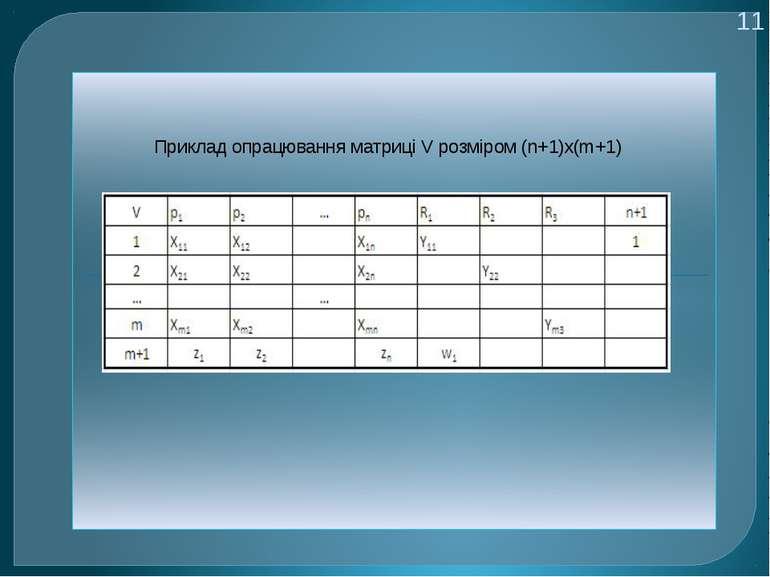 11 Приклад опрацювання матриці V розміром (n+1)x(m+1)