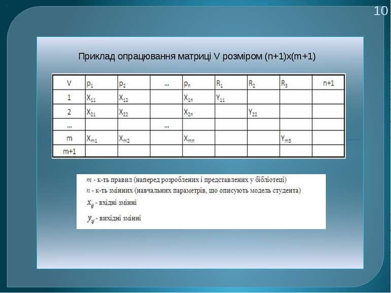 10 Приклад опрацювання матриці V розміром (n+1)x(m+1)