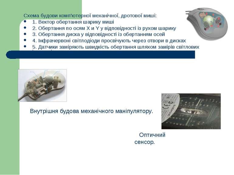 Схема будови комп'ютерної механічної, дротової миші: 1. Вектор обертання шари...