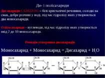 Реакція утворення дисахаридів Моносахарид + Моносахарид = Дисахарид + Н2O Ди-...