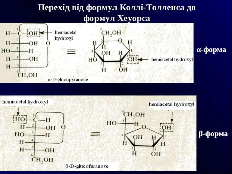 Перехід від формул Коллі-Толленса до формул Хеуорса α-форма β-форма
