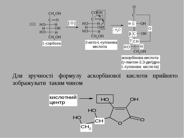 Для зручності формулу аскорбінової кислоти прийнято зображувати таким чином