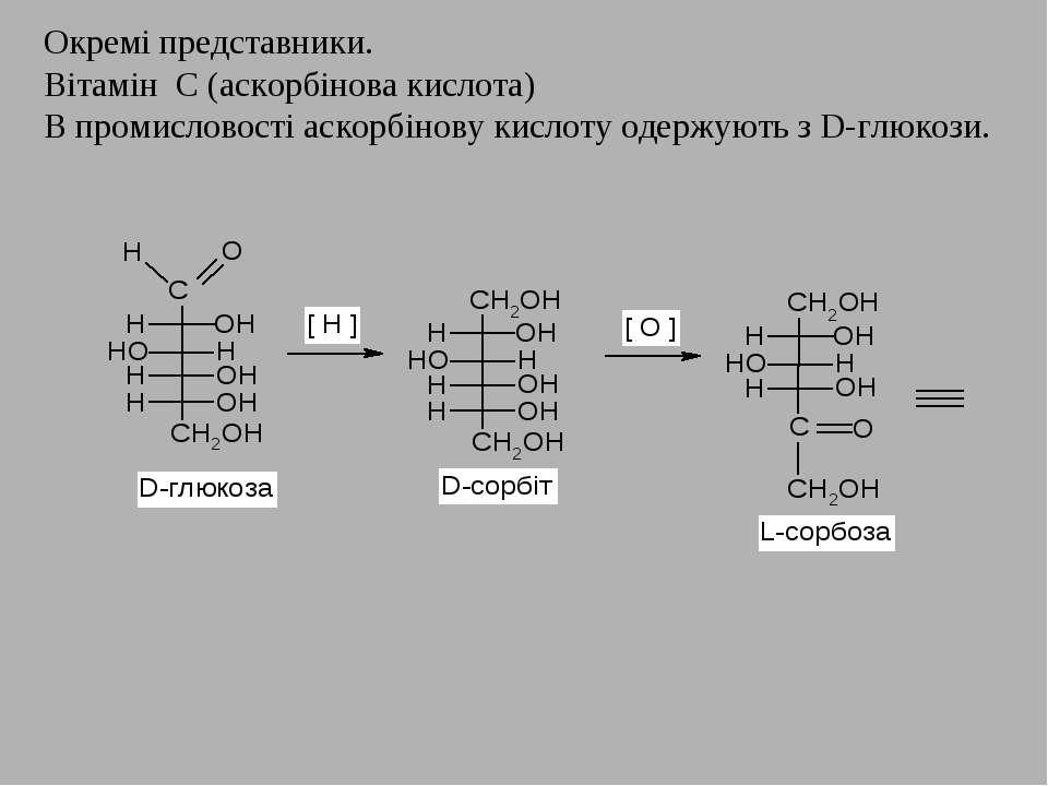 Окремі представники. Вітамін С (аскорбінова кислота) В промисловості аскорбін...