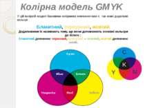 Колірна модель GMYK У цій колірній моделі базовими колірними компонентами є т...