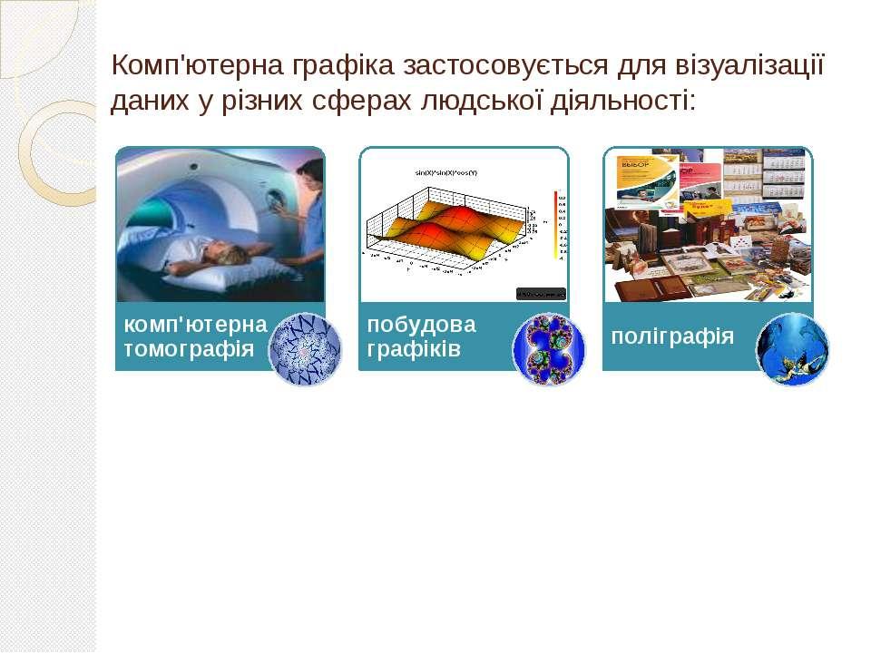 Комп'ютерна графіка застосовується для візуалізації даних у різних сферах люд...