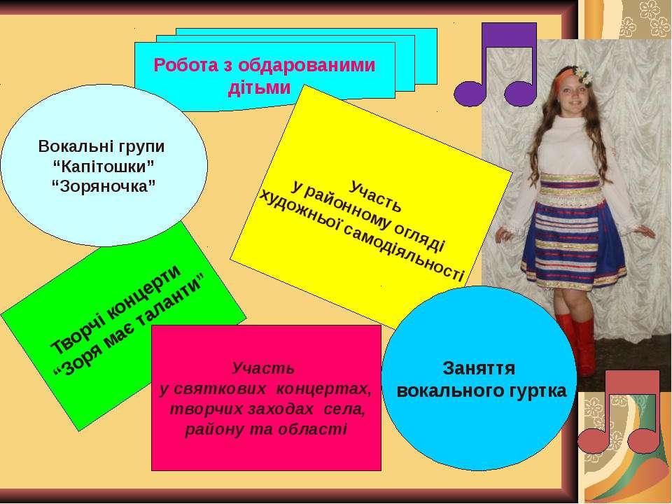 """Робота з обдарованими дітьми Творчі концерти """"Зоря має таланти"""" Участь у райо..."""