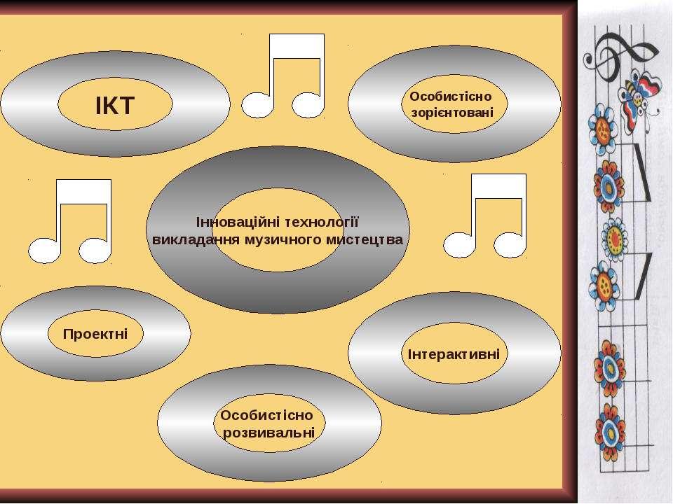 Інноваційні технології викладання музичного мистецтва ІКТ Особистісно зорієнт...