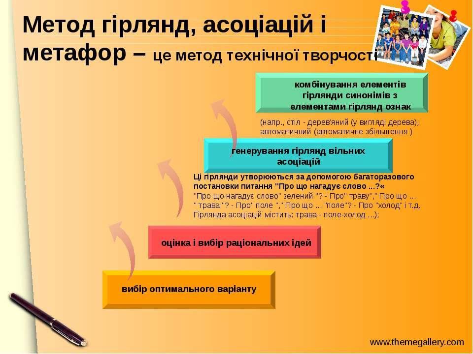 Метод гірлянд, асоціацій і метафор – це метод технічної творчості генерування...