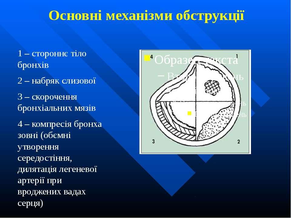 Основні механізми обструкції 1 – стороннє тіло бронхів 2 – набряк слизової 3 ...