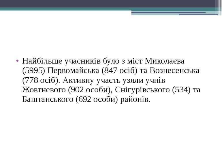 Найбільше учасників було з міст Миколаєва (5995) Первомайська (847 осіб) та В...