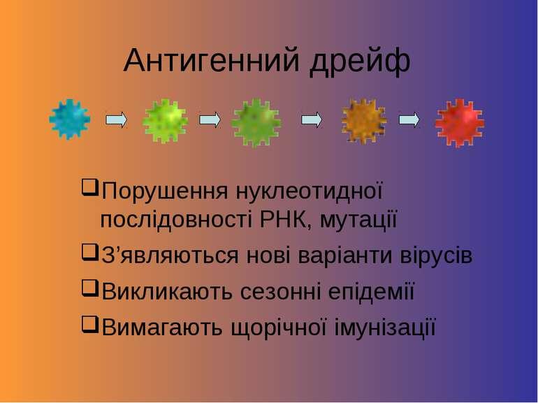 Антигенний дрейф Порушення нуклеотидної послідовності РНК, мутації З'являютьс...