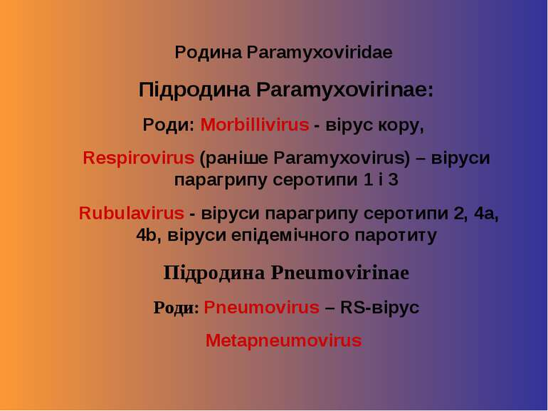 Родинa Paramyxoviridae Підродина Paramyxovirinae: Роди: Morbillivirus - вірус...