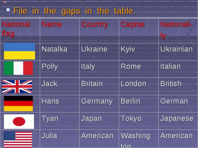 File in the gaps in the table. American Washing ton American Julia Japanese T...