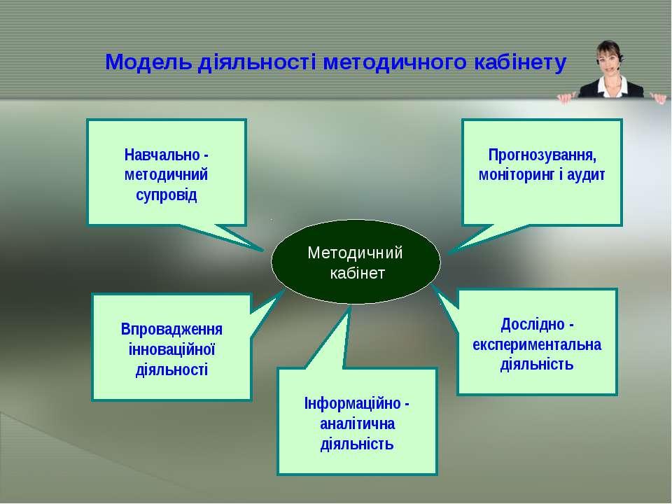 Модель діяльності методичного кабінету