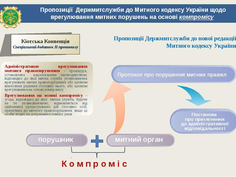 Пропозиції Держмитслужби до Митного кодексу України щодо врегулювання митних ...