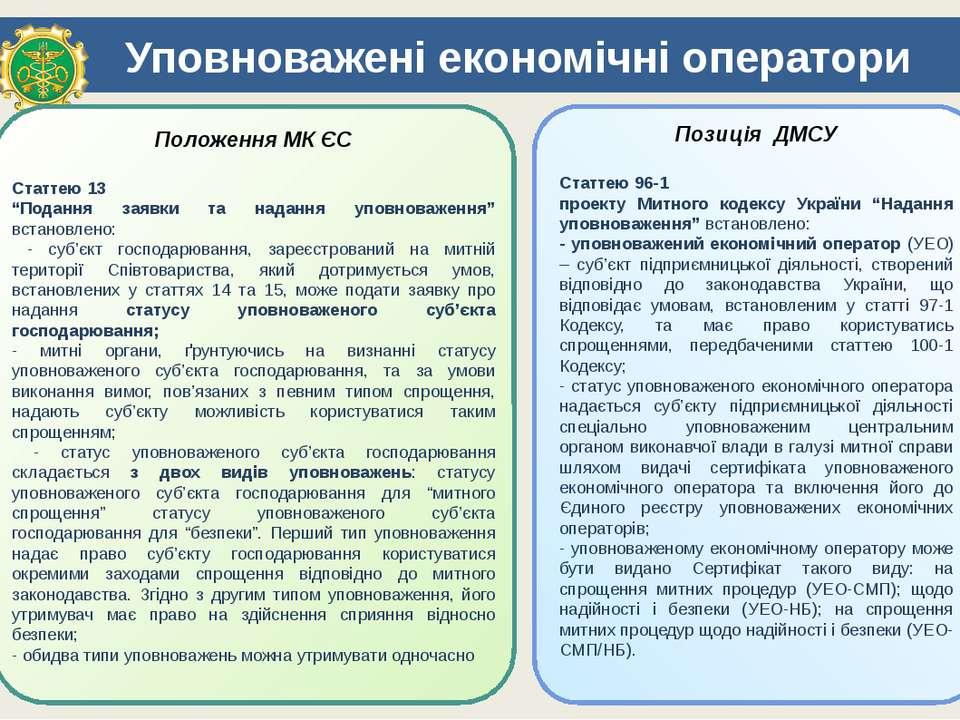 """Уповноважені економічні оператори Положення МК ЄС Статтею 13 """"Подання заявки ..."""