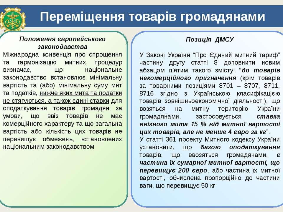 Переміщення товарів громадянами Положення європейського законодавства Міжнаро...