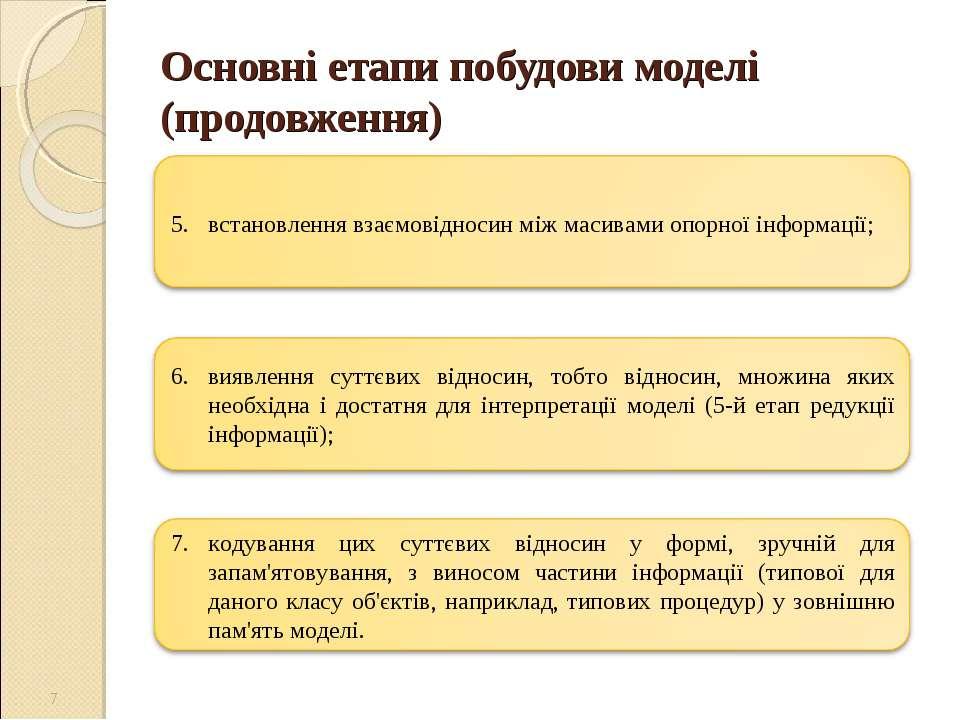 Основні етапи побудови моделі (продовження) *
