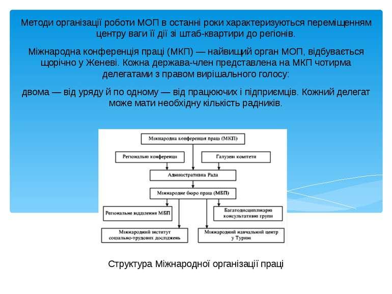 Методи організації роботи МОП в останні роки характеризуються переміщенням це...
