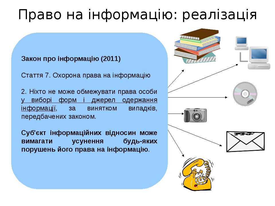 Право на інформацію: реалізація Закон про інформацію (2011) Стаття 7. Охорона...