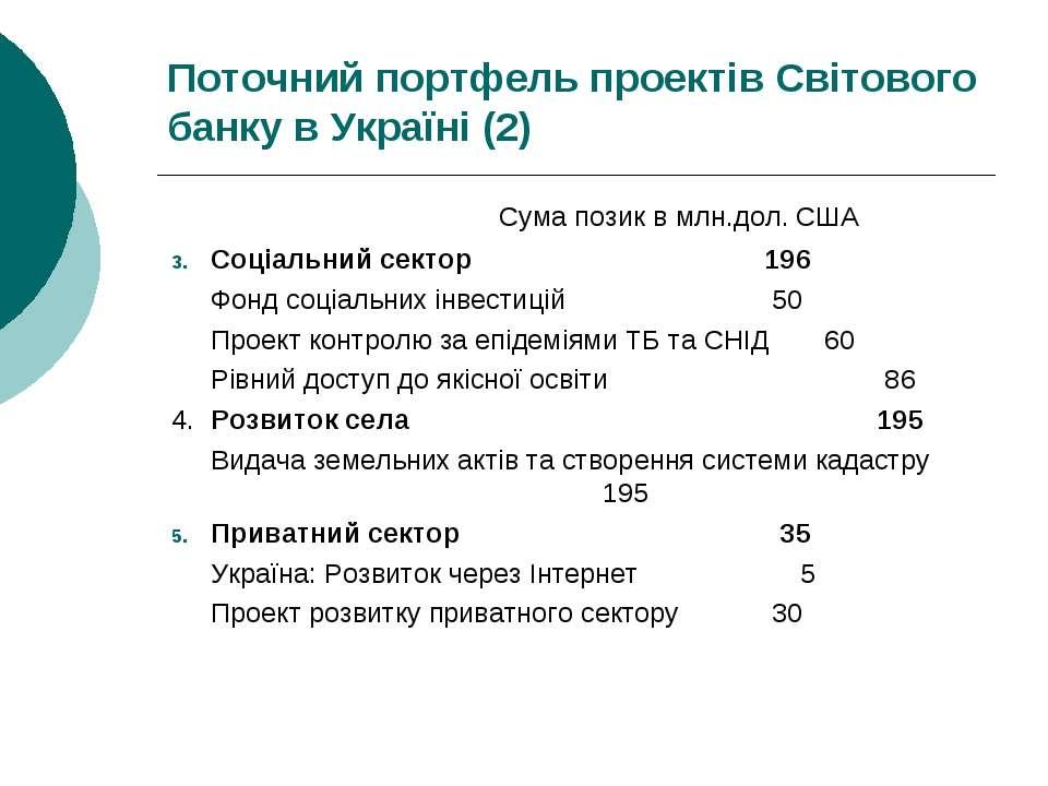 Поточний портфель проектів Світового банку в Україні (2) Сума позик в млн.дол...