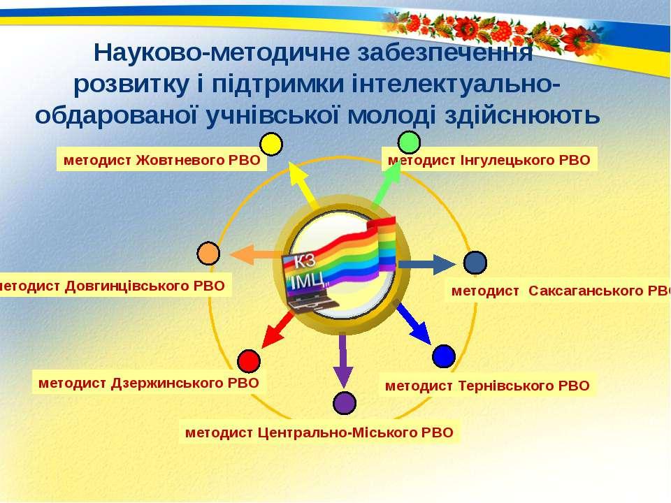 Науково-методичне забезпечення розвитку і підтримки інтелектуально-обдаровано...